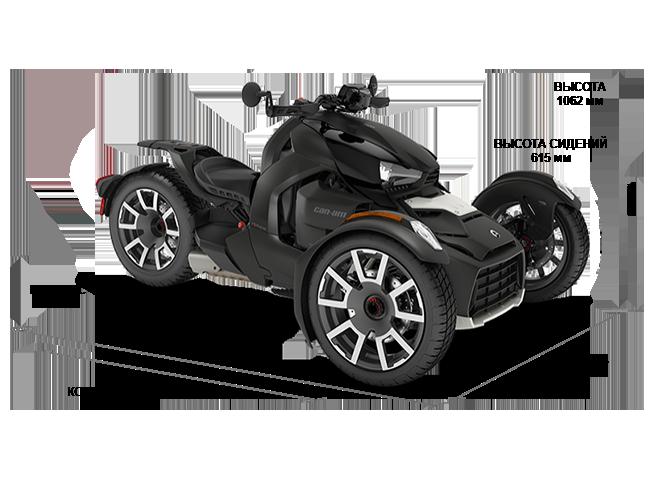 Технические характеристики Ryker Rally Edition