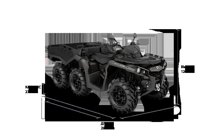 Технические характеристики Outlander 6×6 1000 PRO+