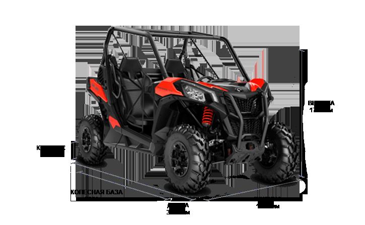 Технические характеристики Maverick Trail 800 DPS