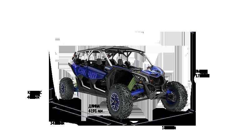 Технические характеристики Maverick MAX X RS TURBO RR